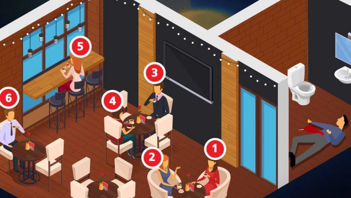 5 αθώοι και 1 ένοχος: Μπορείς από τη φωτό να βρεις ποιος έκανε τον φόνο στο μπάνιο του καφέ;